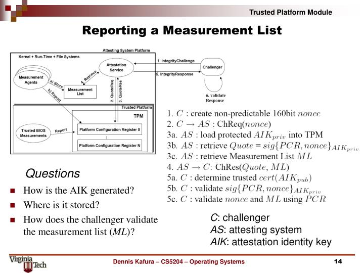 Reporting a Measurement List