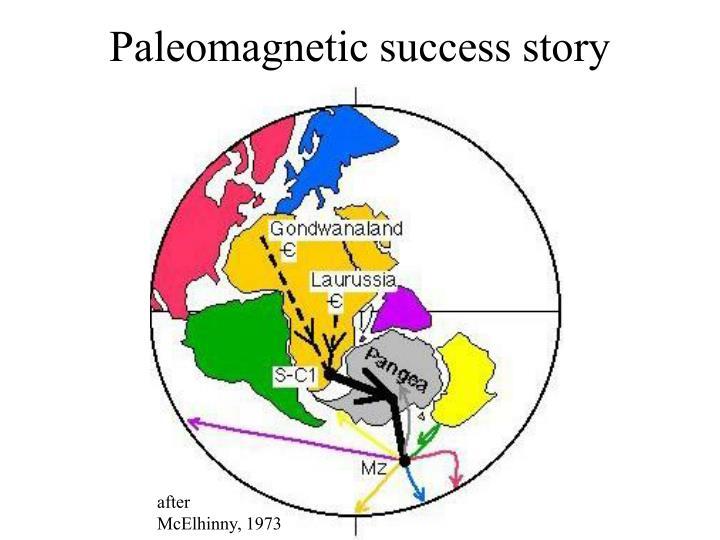 Paleomagnetic success story