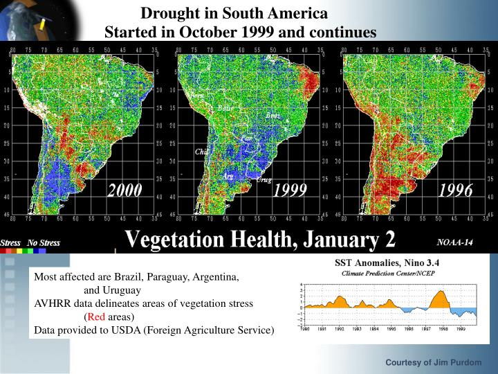 Drought in South America