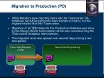 migration to production pd