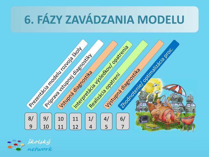 Prezentácia modelu