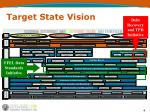 target state vision1