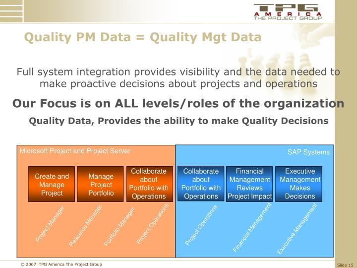Quality PM Data = Quality Mgt Data
