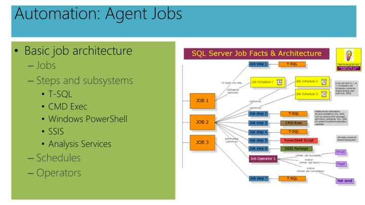 Automation: Agent Jobs