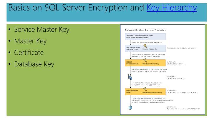 Basics on SQL Server Encryption