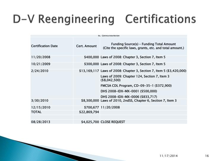 D-V Reengineering   Certifications