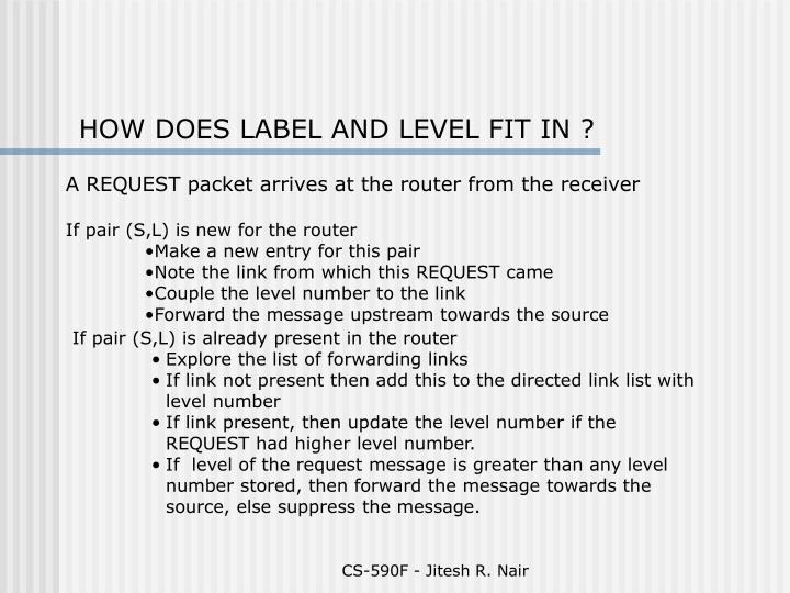 HOW DOES LABEL AND LEVEL FIT IN ?