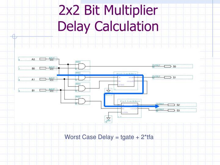 2x2 Bit Multiplier
