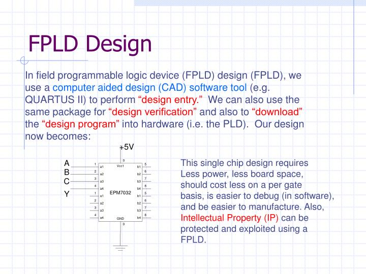 FPLD Design
