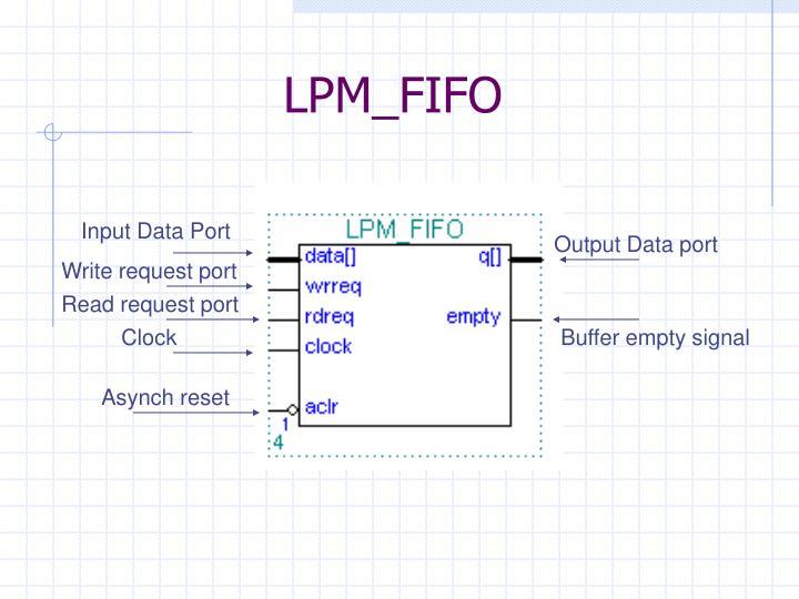 LPM_FIFO