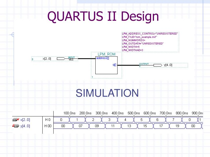 QUARTUS II Design
