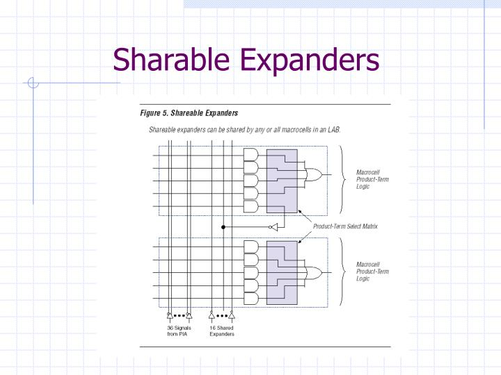 Sharable Expanders