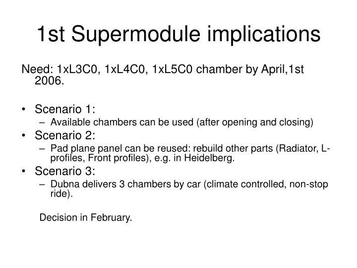 1st Supermodule implications