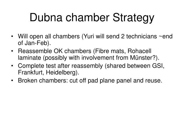 Dubna chamber Strategy