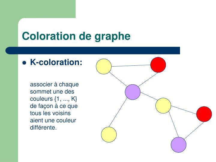 Coloration de graphe