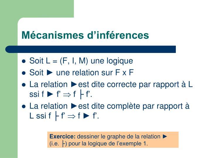 Mécanismes d'inférences