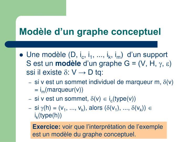 Modèle d'un graphe conceptuel