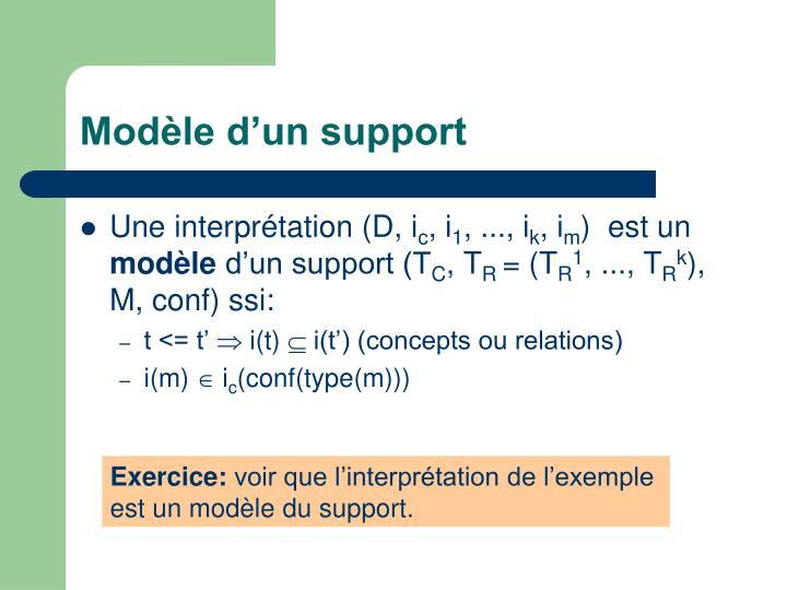Modèle d'un support