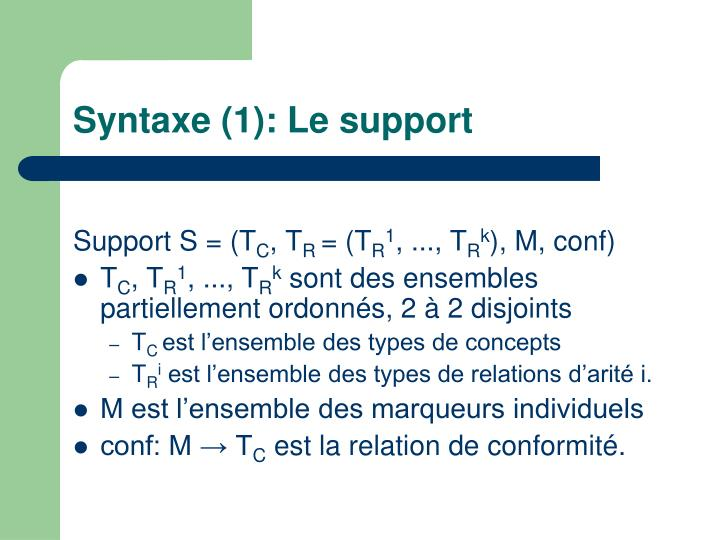 Syntaxe (1): Le support