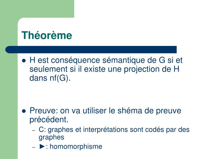 Théorème