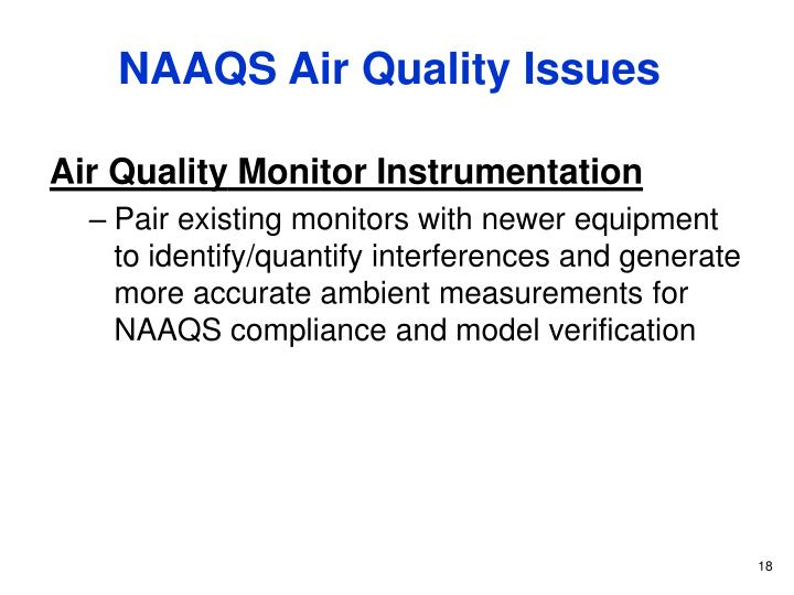 NAAQS Air Quality Issues