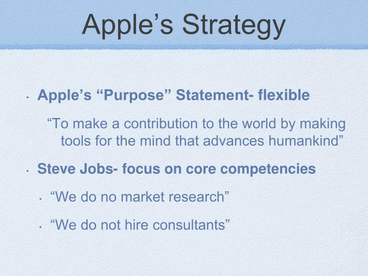 Apple's Strategy