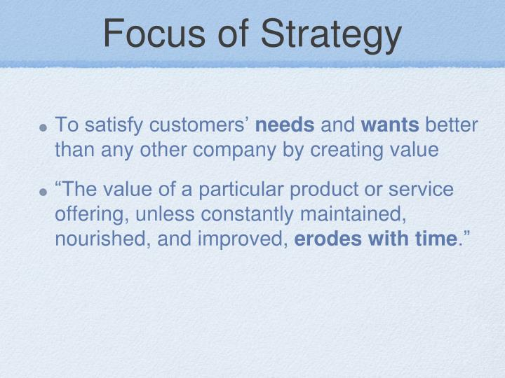 Focus of Strategy