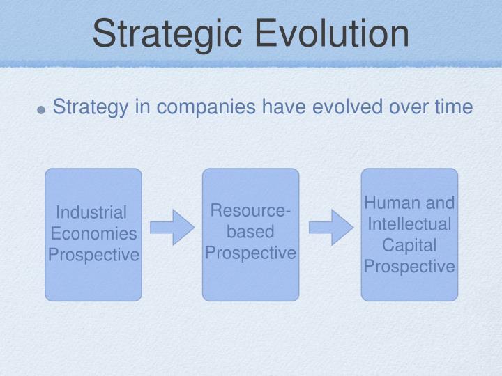 Strategic Evolution