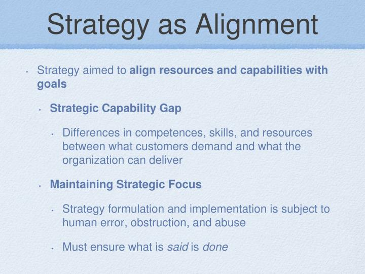 Strategy as Alignment