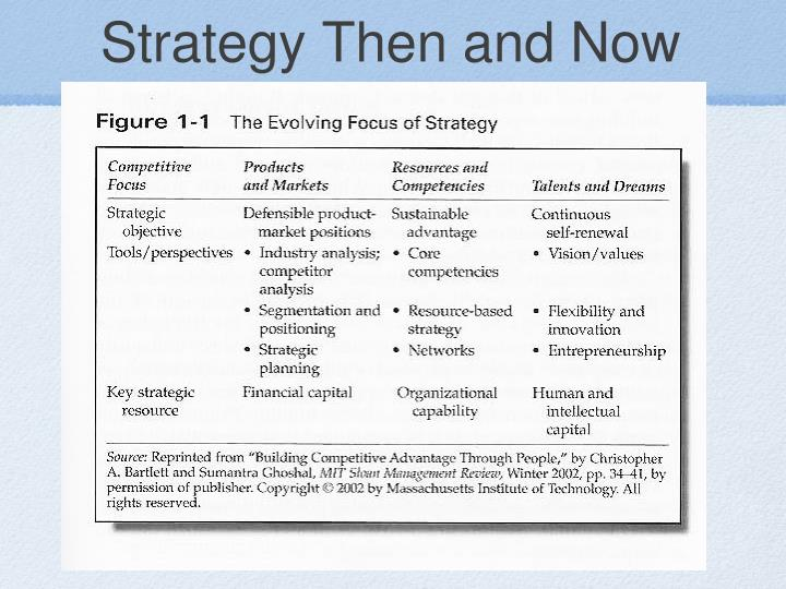 Strategy Then and Now