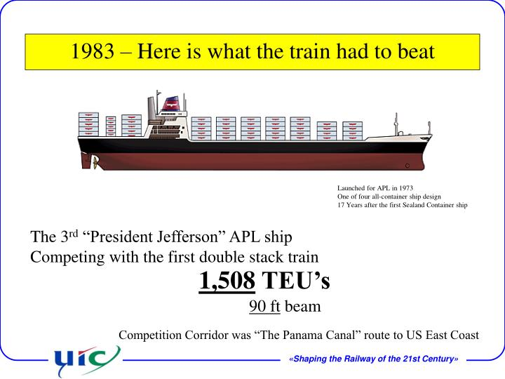 1983 – Here is what the train had to beat