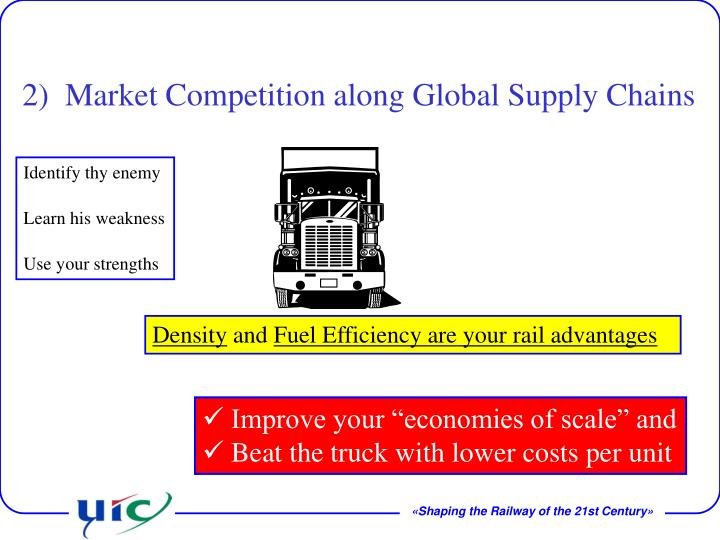 2)  Market Competition along Global Supply Chains