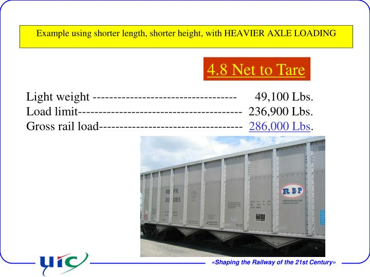 Example using shorter length, shorter height, with HEAVIER AXLE LOADING