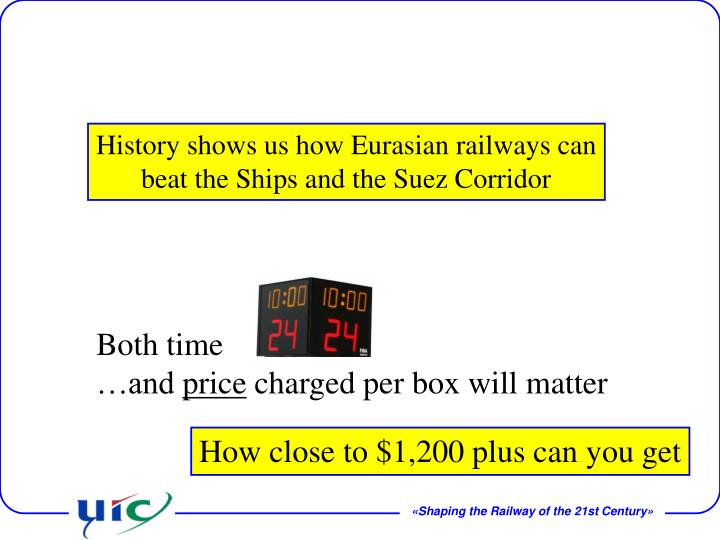 History shows us how Eurasian railways can