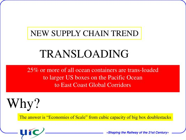 25% or more of all ocean containers are trans-loaded