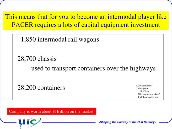 1,850 intermodal rail wagons