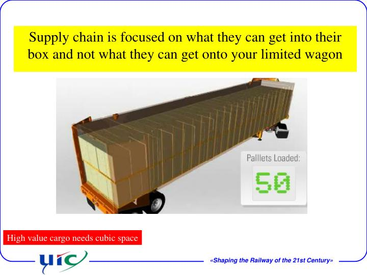 Supply chain is focused on what they can get into their box and not what they can get onto your limited wagon