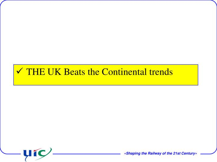 THE UK Beats the Continental trends