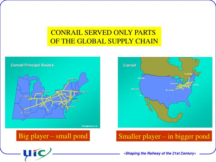 CONRAIL SERVED ONLY PARTS