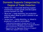 domestic supports categorized by degree of trade distortion