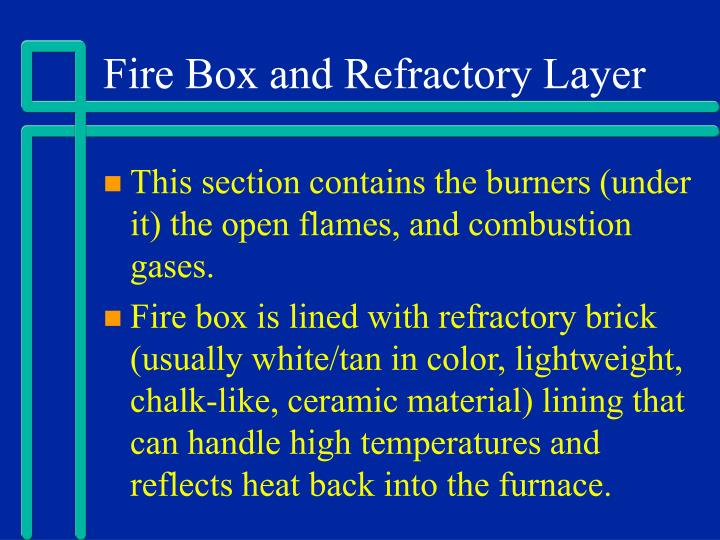 Fire Box and Refractory Layer