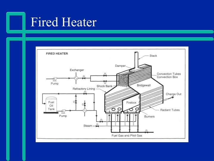 Fired Heater