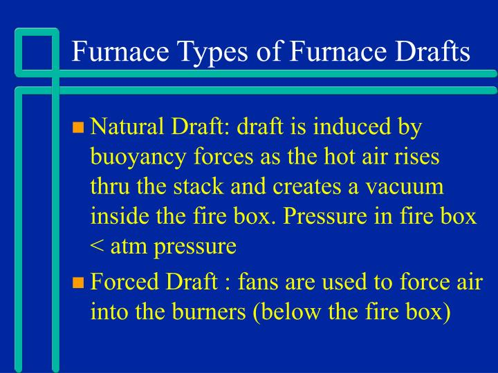 Furnace Types of Furnace Drafts