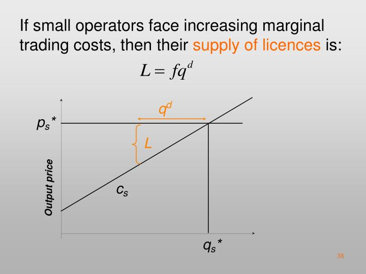 If small operators face increasing marginal trading costs, then their