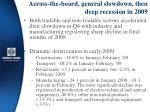 across the board general slowdown then deep recession in 2009