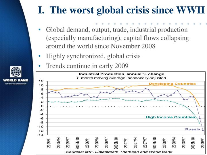 I.  The worst global crisis since WWII