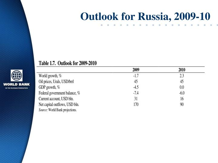 Outlook for Russia, 2009-10