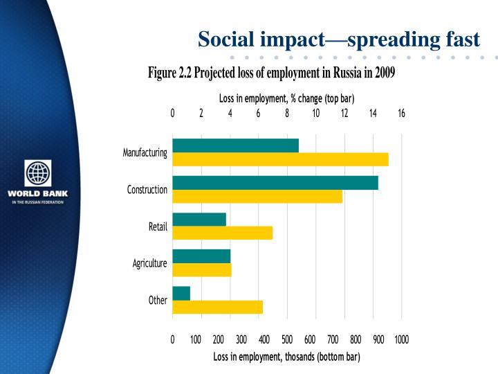 Social impact—spreading fast