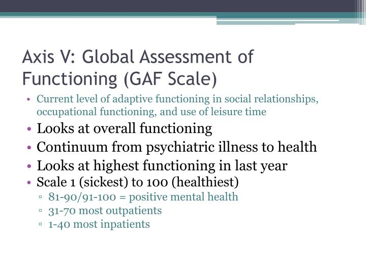 Axis V: Global Assessment of Functioning (GAF Scale)