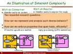 an illustration of inherent complexity